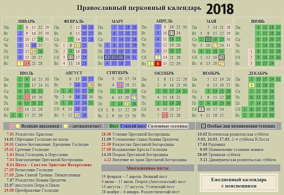 Покров пресвятой богородицы дата 2018