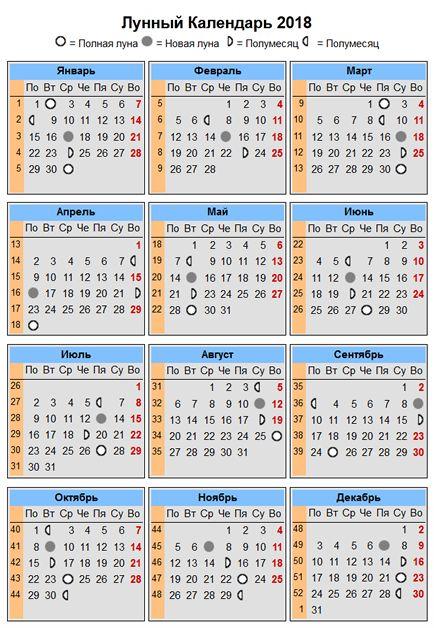 Фазы Луны в феврале 2018 года. Таблица, календарь
