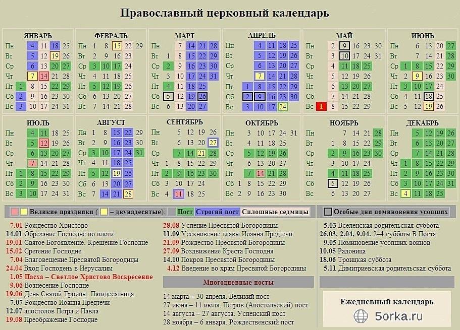 Начало дня по православному календарю